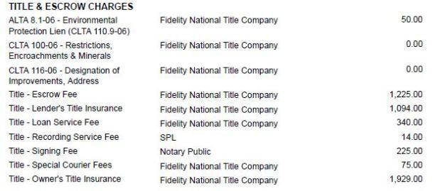 title fees   Ask Carolyn Warren